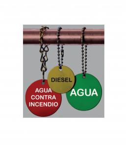 IDENTIFICACIÓN DE FLUIDOS